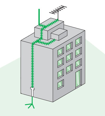 Resultado de imagem para implantação de spda para para raios