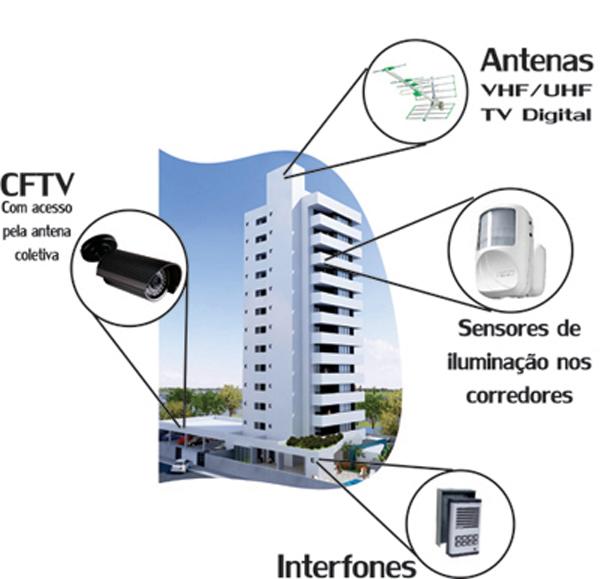 Foto - Antenas Focus Systems