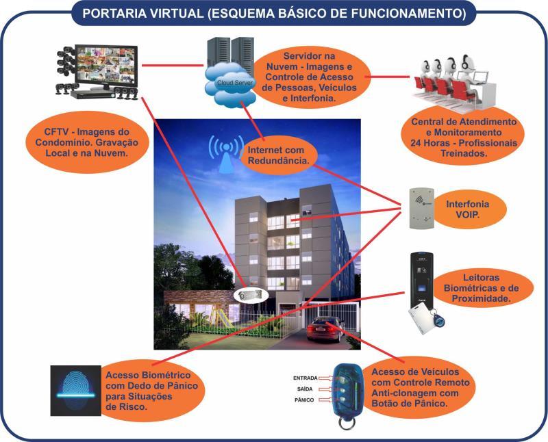 Foto - ALKANSE Segurança Eletrônica