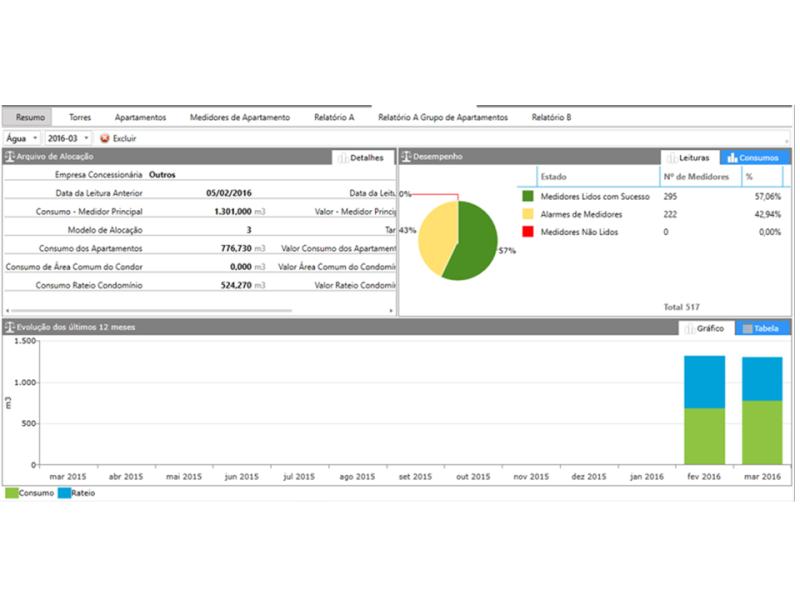 Foto - Aproveite ao máximo seus dados com gerenciamento e soluções de análise avançadas. ContaJusta, o Foco é a Gestão.